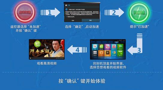 wangqu_app2